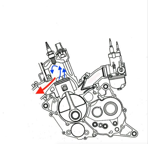 Il punto debole dei motori a due tempi di schema classico è il cattivo lavaggio, con una notevole quantità di miscela aria-benzina che esce dalla luce di scarico; ciò determina forti emissioni di idrocarburi ed elevati consumi