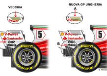 F1, GP Ungheria 2017: Ferrari, novità all'ala posteriore
