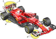 F1, GP Messico 2017: le novità tecniche della Ferrari