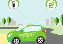 Auto a GPL e a Metano: costi, convenienze e differenze per ciascun impianto