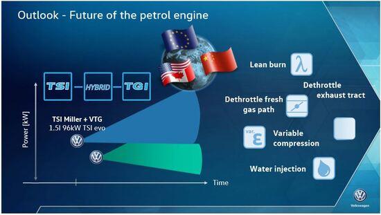 L'evoluzione dei motori VW benzina e derivati