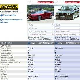 La schede tecniche di BMW E30 M3 e Alfa ES30 Zagato a confronto