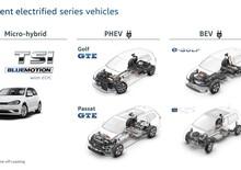 Motorizzazioni Volkswagen verso gli anni Venti, Parte 3: elettrificazione