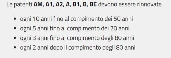 Durata e rinnovi patente tipo A e B, in Italia