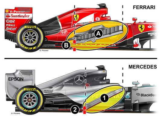Formula 1 la differenza tra ferrari e mercedes nei for Quali sono le dimensioni di un garage per due auto
