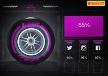 """F.1, Pirelli: arriva la mescola ultrasoft. Sui fianchi il colore """"Purple"""""""