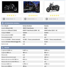 Le rivali di Ducati XDiavel