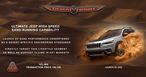 Nuovo Piano FCA, Jeep dominante? Sette nuovi modelli elettrificati per tre nuovi segmenti (7)