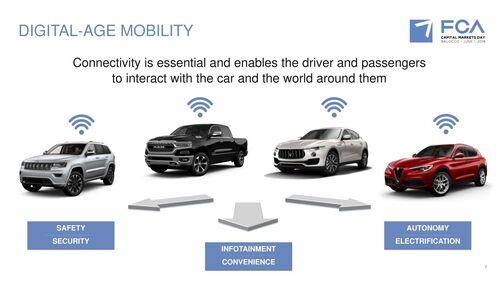 Alfa Romeo e Maserati: guida autonoma dal 2020 e alleanza con BMW (6)