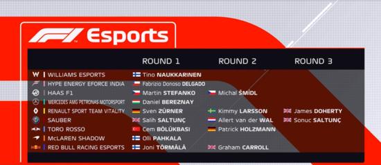 I 16 piloti virtuali scelti dalle scuderie ufficiali di Formula 1