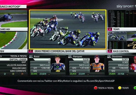 Sky Sport Motori, una stagione con La Rossa, Rossi e Le Rosse