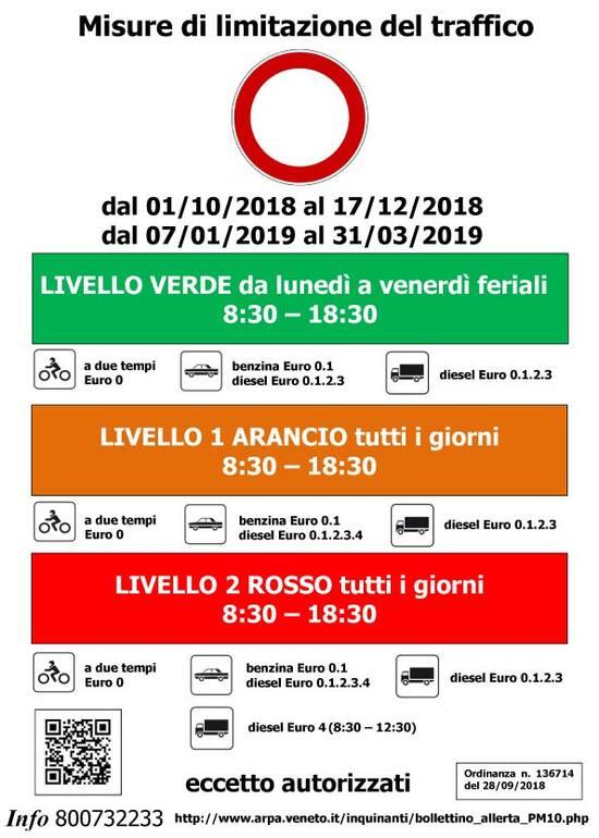 Il cartello che riassume tutte le limitazioni alla circolazione dei Diesel e non solo previste in Veneto per la stagione invernale 2018-2019