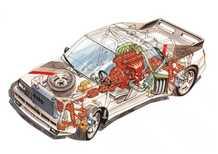 Gruppo B, l'Audi Quattro a motore centrale mai vista