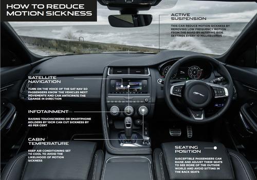 Mal d'auto? Le auto a guida autonoma lo eviteranno (3)