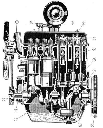 Tecnica: l'evoluzione dei pistoni (Prima parte) (4)