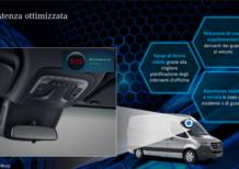 Mercedes PRO Connect, lavoro smart e assistito