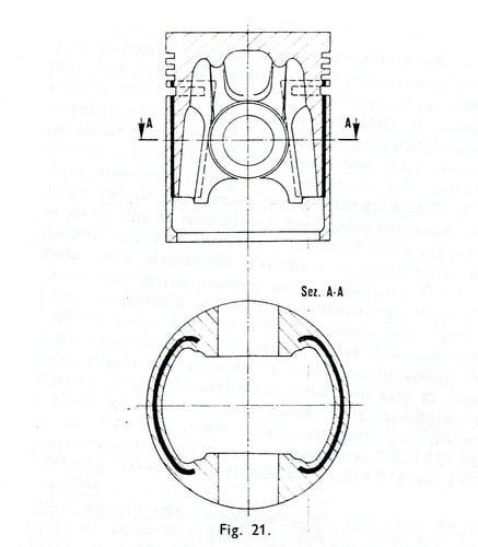 Tecnica e storia: l'evoluzione dei pistoni (Seconda parte) (5)