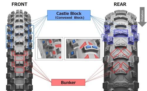 Bridgestone presenta i Battlecross E50, pneumatici dedicati alle competizioni Enduro (3)