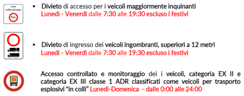 Milano, Incentivi mobilità Vs Area B: 8 milioni bastano? (9)