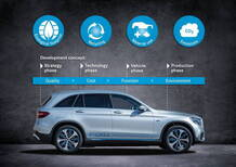 Mercedes GLC F-Cell, qual è il suo impatto?