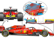 F1: Ferrari SF90, ecco perché la Rossa fatica in pista