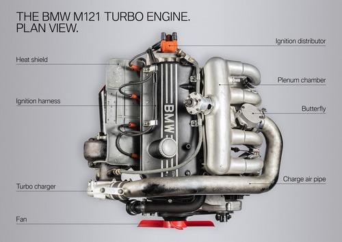 BMW, 50 anni di Turbo: dalla 2002 TI alla M4 DTM (3)