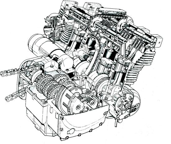 Nei suoi quadricilindrici di grossa cilindrata la Suzuki è passata all'albero a gomiti in un sol pezzo lavorante su bronzine con la GSX 750 a 16 valvole del 1980, al quale si riferisce questo spaccato. La GSX 1100 però ha continuato a essere munita di un albero composito, come quello della precedente GS a 8 valvole…