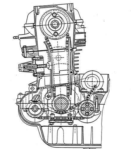 Motori bicilindrici paralleli: guerra alle vibrazioni (3)