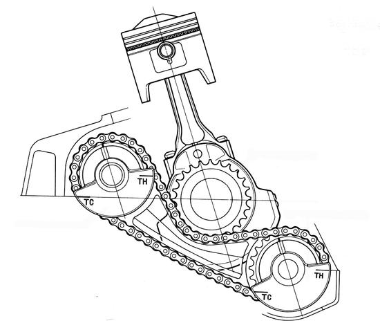Sulle sue CB 400 T e N apparse nel 1977 la Honda ha adottato una soluzione analoga a quella utilizzata dalla Kawasaki, con due alberi ausiliari che ruotavano alla stessa velocità dell'albero a gomiti (dotato di manovelle a 360°) ma in senso opposto
