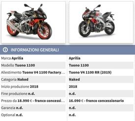 Confronta le versioni di Aprilia Tuono V4 1100