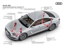 Audi A8: disponibili le sospensioni attive predittive