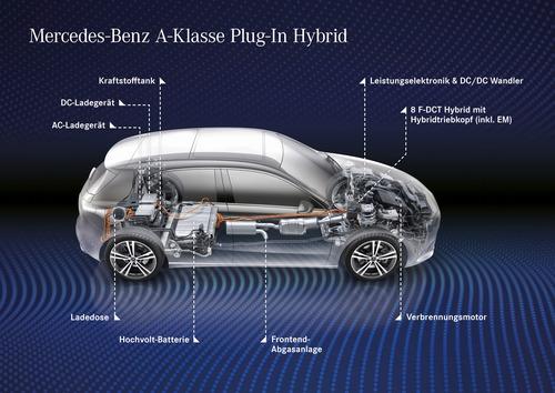 Mercedes, arrivano le ibride plug-in Classe A e Classe B