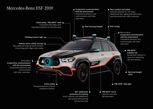 Mercedes ESF 2019: il triangolo è un robot (4)