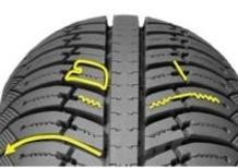 City Grip Winter, i pneumatici invernali di Michelin