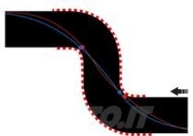 Figura 4 – Le chicane vanno studiate, poiché la traiettoria ideale è molto differente rispetto a una classica curva.