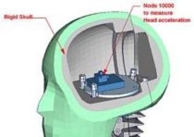 Lo schema tecnico di una falsa testa contenente l'accelerometro per calcolare il valore di HIC