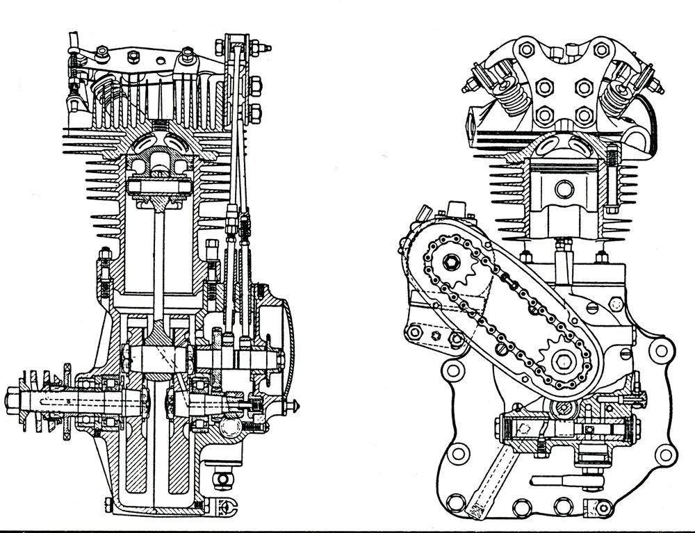 Le due sezioni del motore Rudge 250 del 1930 consentono di osservare la disposizione radiale delle quattro valvole e la forma emisferica della camera di combustione. La distribuzione è ad aste e bilancieri