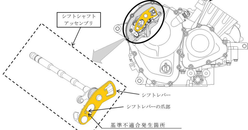 Richiamo    Yamaha    Tracer  MT09  FZ6     R6    e SuperT  n  r