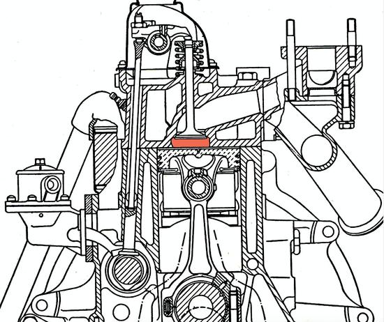 La classica camera di combustione a scatola di sardine per lungo tempo ha dominato la scena nei motori automobilistici di serie. Qui è mostrata quella di un motore Ford Anglia degli anni Sessanta. Si notino la distribuzione ad aste e bilancieri, con valvole parallele, e la semplice struttura della testa