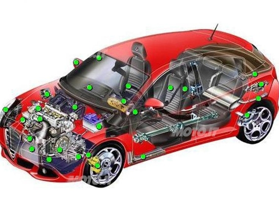 Accessori auto e ricambi per auto - Automoto.it