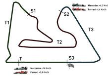 Formula 1 Bahrain: le monoposto 2013 e 2014 a confronto