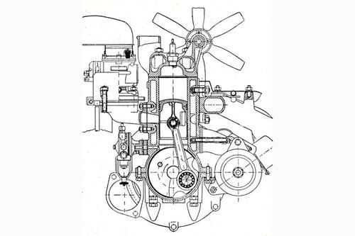 La sezione trasversale del motore DKW a tre cilindri mostra chiaramente come nei motori a due tempi la testa sia costituita in pratica da un semplice coperchio, senza condotti né valvole