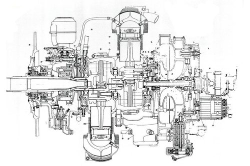 La sezione consente di osservare la raffinata tecnica del BMW 801 a doppia stella. L'iniezione di acqua consentiva di migliorare la resistenza alla detonazione e di aumentare la pressione di sovralimentazione