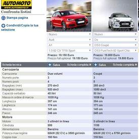 schede tecniche e numeri affiancati per A1 e DS3 sullo strumento dedicato di Automoto.it