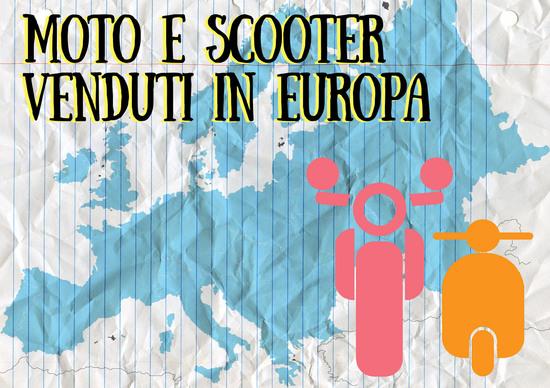 La moto in Europa a +13,3%. Italia prima